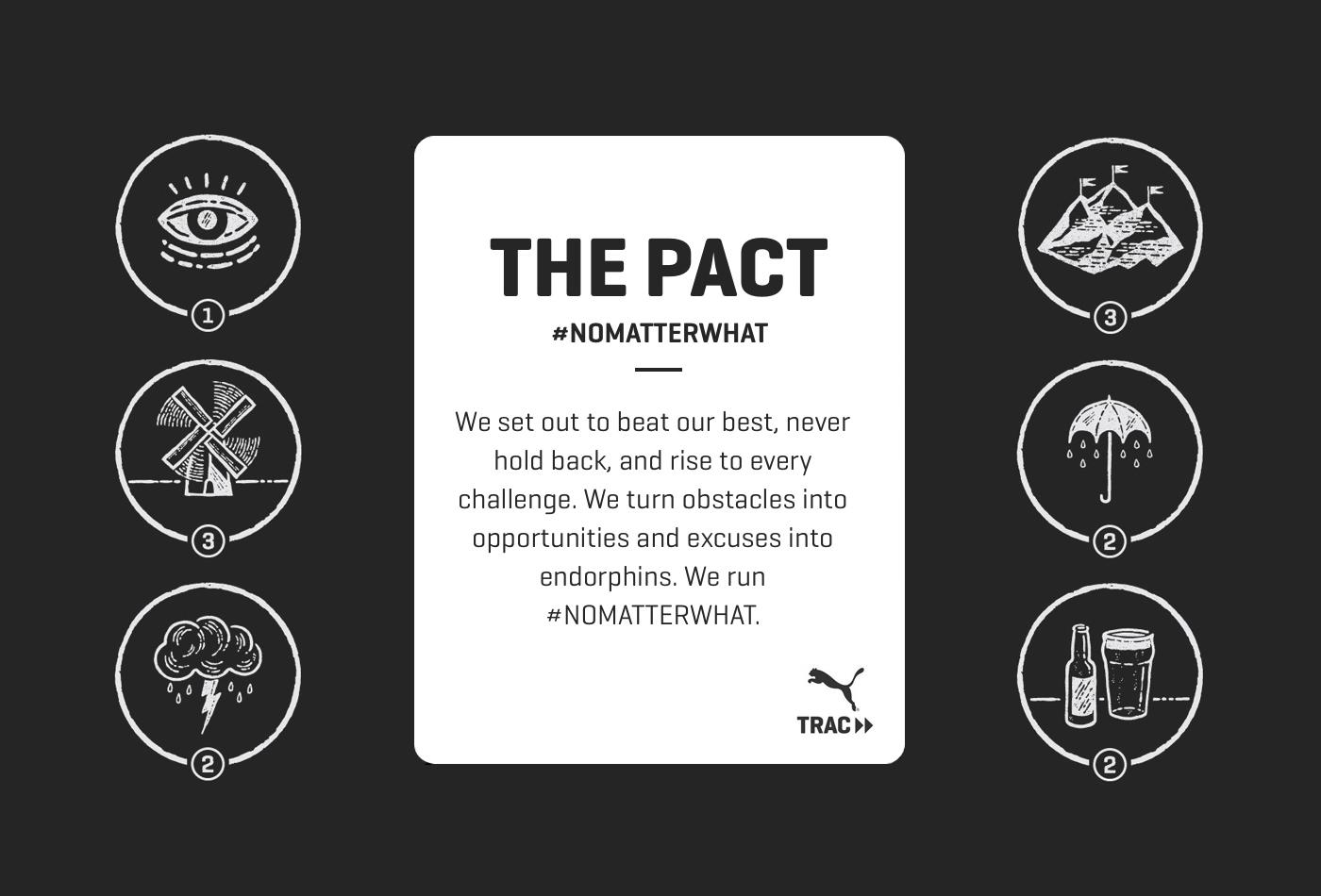 00-puma-pact-pumatrac-illustration-badges-badges-jwt-ny-vacaliebres-app-apple